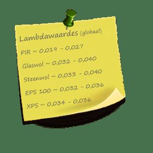 gemiddelde lambdawaardes